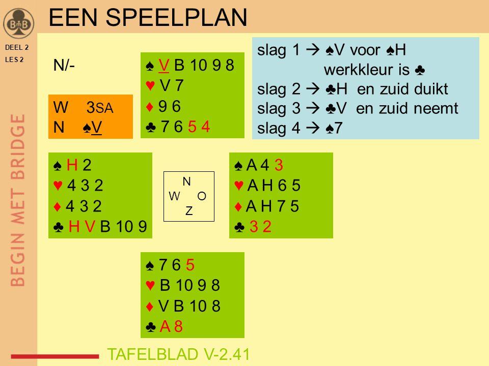 ♠ H 2 ♥ 4 3 2 ♦ 4 3 2 ♣ H V B 10 9 ♠ V B 10 9 8 ♥ V 7 ♦ 9 6 ♣ 7 6 5 4 ♠ A 4 3 ♥ A H 6 5 ♦ A H 7 5 ♣ 3 2 ♠ 7 6 5 ♥ B 10 9 8 ♦ V B 10 8 ♣ A 8 N W O Z N/- DEEL 2 LES 2 slag 1  ♠V voor ♠H werkkleur is ♣ slag 2  ♣H en zuid duikt slag 3  ♣V en zuid neemt slag 4  ♠7 W 3 SA N ♠V EEN SPEELPLAN TAFELBLAD V-2.41