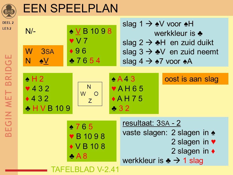 ♠ H 2 ♥ 4 3 2 ♦ 4 3 2 ♣ H V B 10 9 ♠ V B 10 9 8 ♥ V 7 ♦ 9 6 ♣ 7 6 5 4 ♠ A 4 3 ♥ A H 6 5 ♦ A H 7 5 ♣ 3 2 ♠ 7 6 5 ♥ B 10 9 8 ♦ V B 10 8 ♣ A 8 N W O Z N/- DEEL 2 LES 2 slag 1  ♠V voor ♠H werkkleur is ♣ slag 2  ♣H en zuid duikt slag 3  ♣V en zuid neemt slag 4  ♠7 voor ♠A oost is aan slag resultaat: 3 SA - 2 vaste slagen: 2 slagen in ♠ 2 slagen in ♥ 2 slagen in ♦ werkkleur is ♣  1 slag W 3 SA N ♠V EEN SPEELPLAN TAFELBLAD V-2.41