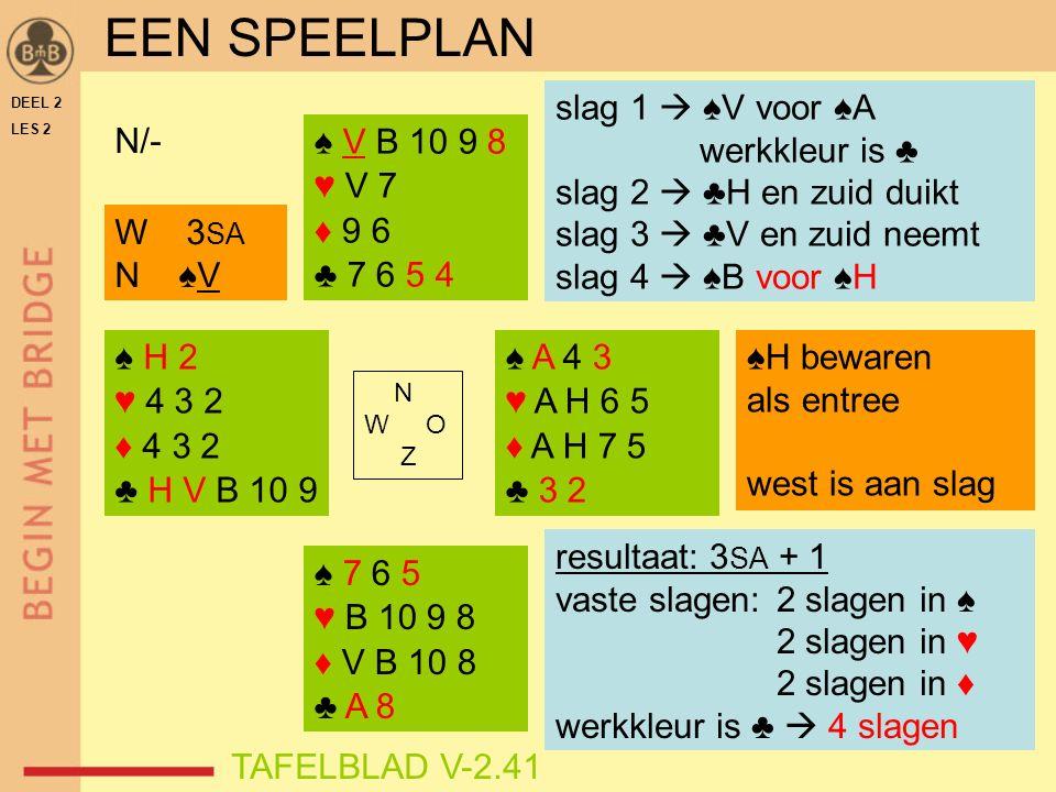 ♠ H 2 ♥ 4 3 2 ♦ 4 3 2 ♣ H V B 10 9 ♠ V B 10 9 8 ♥ V 7 ♦ 9 6 ♣ 7 6 5 4 ♠ A 4 3 ♥ A H 6 5 ♦ A H 7 5 ♣ 3 2 ♠ 7 6 5 ♥ B 10 9 8 ♦ V B 10 8 ♣ A 8 N W O Z N/- DEEL 2 LES 2 slag 1  ♠V voor ♠A werkkleur is ♣ slag 2  ♣H en zuid duikt slag 3  ♣V en zuid neemt slag 4  ♠B voor ♠H ♠H bewaren als entree west is aan slag resultaat: 3 SA + 1 vaste slagen: 2 slagen in ♠ 2 slagen in ♥ 2 slagen in ♦ werkkleur is ♣  4 slagen W 3 SA N ♠V EEN SPEELPLAN TAFELBLAD V-2.41