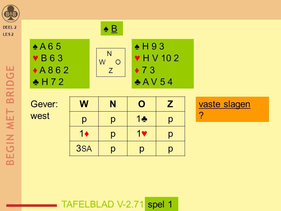 DEEL 2 LES 2 ♠ A 6 5 ♥ B 6 3 ♦ A 8 6 2 ♣ H 7 2 ♠ H 9 3 ♥ H V 10 2 ♦ 7 3 ♣ A V 5 4 N W O Z WNOZ pp1♣p 1♦1♦p1♥1♥p 3 SA ppp TAFELBLAD V-2.71 Gever: west vaste slagen .