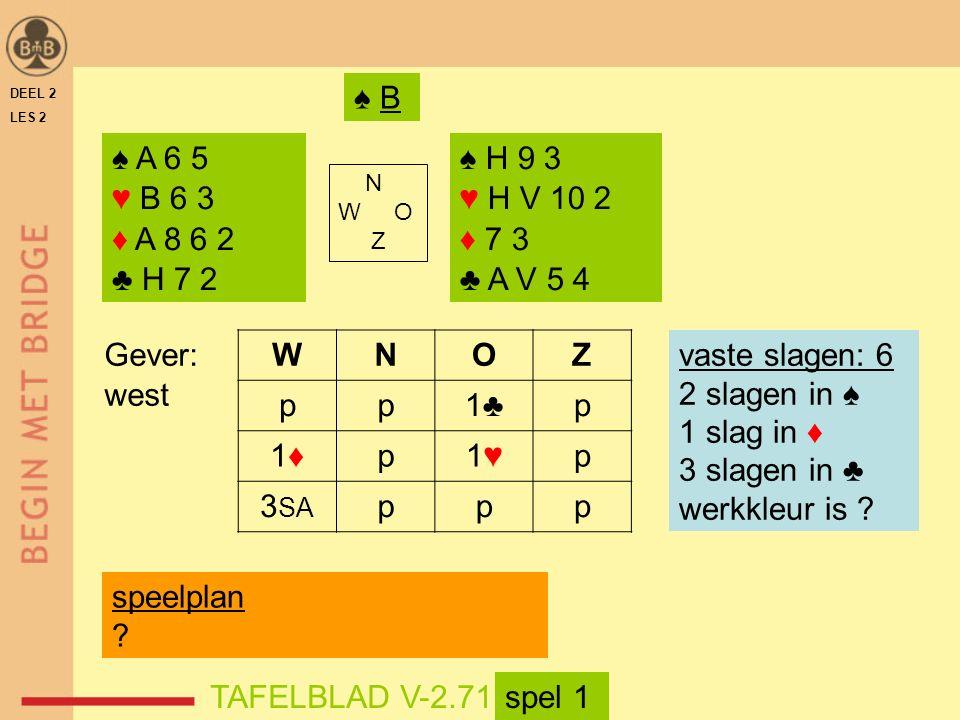 DEEL 2 LES 2 ♠ A 6 5 ♥ B 6 3 ♦ A 8 6 2 ♣ H 7 2 ♠ H 9 3 ♥ H V 10 2 ♦ 7 3 ♣ A V 5 4 N W O Z WNOZ pp1♣p 1♦1♦p1♥1♥p 3 SA ppp TAFELBLAD V-2.71 Gever: west vaste slagen: 6 2 slagen in ♠ 1 slag in ♦ 3 slagen in ♣ werkkleur is .
