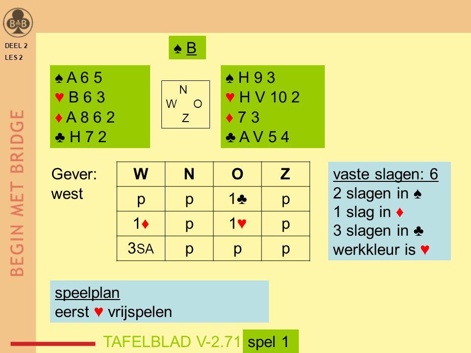DEEL 2 LES 2 ♠ A 6 5 ♥ B 6 3 ♦ A 8 6 2 ♣ H 7 2 ♠ H 9 3 ♥ H V 10 2 ♦ 7 3 ♣ A V 5 4 N W O Z WNOZ pp1♣p 1♦1♦p1♥1♥p 3 SA ppp TAFELBLAD V-2.71 Gever: west vaste slagen: 6 2 slagen in ♠ 1 slag in ♦ 3 slagen in ♣ werkkleur is ♥ speelplan eerst ♥ vrijspelen ♠ B spel 1