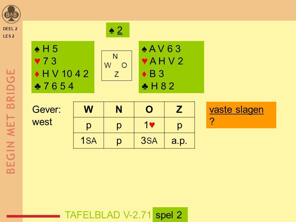DEEL 2 LES 2 ♠ H 5 ♥ 7 3 ♦ H V 10 4 2 ♣ 7 6 5 4 ♠ A V 6 3 ♥ A H V 2 ♦ B 3 ♣ H 8 2 N W O Z WNOZ pp1♥1♥p 1 SA p3 SA a.p.