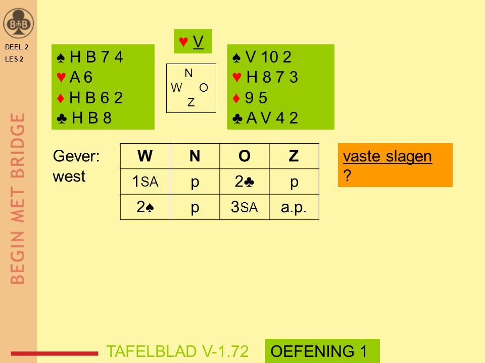 DEEL 2 LES 2 ♠ H B 7 4 ♥ A 6 ♦ H B 6 2 ♣ H B 8 ♠ V 10 2 ♥ H 8 7 3 ♦ 9 5 ♣ A V 4 2 N W O Z WNOZ 1 SA p2♣p 2♠p3 SA a.p.