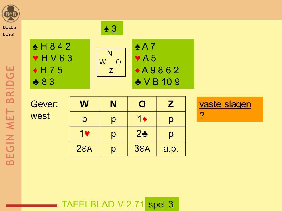 DEEL 2 LES 2 ♠ H 8 4 2 ♥ H V 6 3 ♦ H 7 5 ♣ 8 3 ♠ A 7 ♥ A 5 ♦ A 9 8 6 2 ♣ V B 10 9 N W O Z WNOZ pp1♦1♦p 1♥1♥p2♣p 2 SA p3 SA a.p.