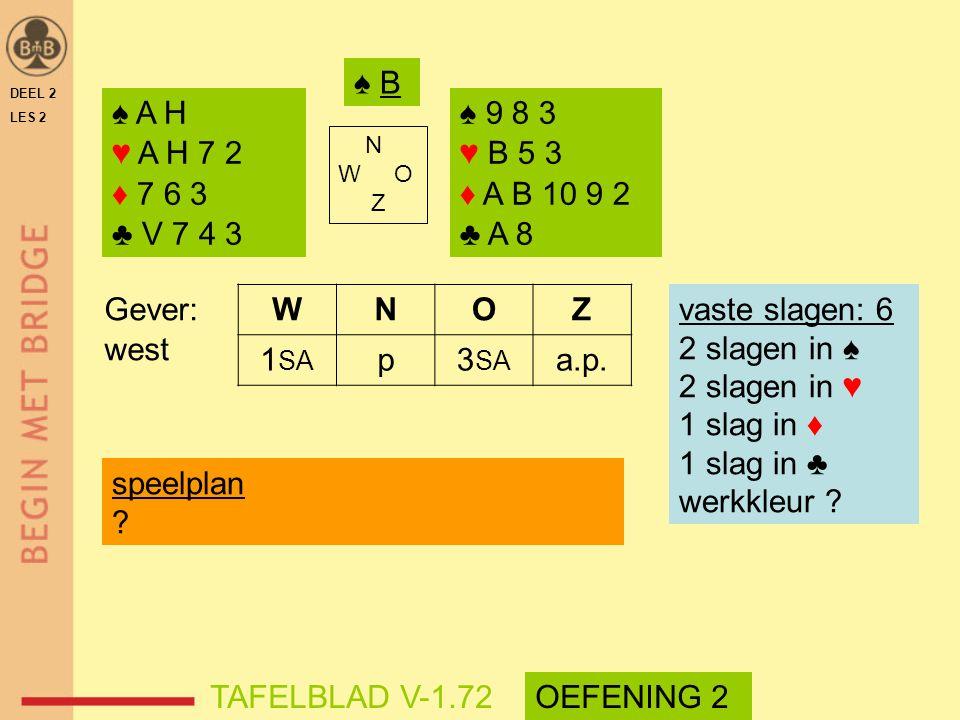 DEEL 2 LES 2 ♠ A H ♥ A H 7 2 ♦ 7 6 3 ♣ V 7 4 3 ♠ 9 8 3 ♥ B 5 3 ♦ A B 10 9 2 ♣ A 8 N W O Z WNOZ 1 SA p3 SA a.p.