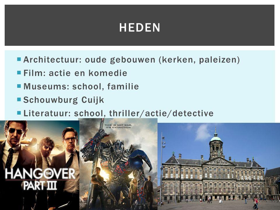  Architectuur: oude gebouwen (kerken, paleizen)  Film: actie en komedie  Museums: school, familie  Schouwburg Cuijk  Literatuur: school, thriller