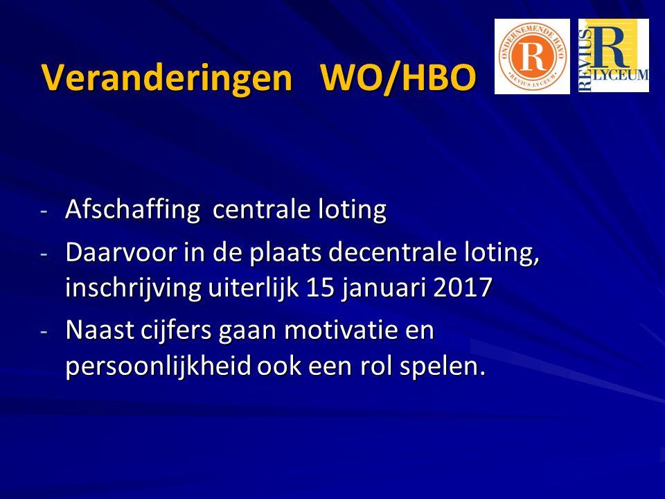Veranderingen WO/HBO - Afschaffing centrale loting - Daarvoor in de plaats decentrale loting, inschrijving uiterlijk 15 januari 2017 - Naast cijfers gaan motivatie en persoonlijkheid ook een rol spelen.