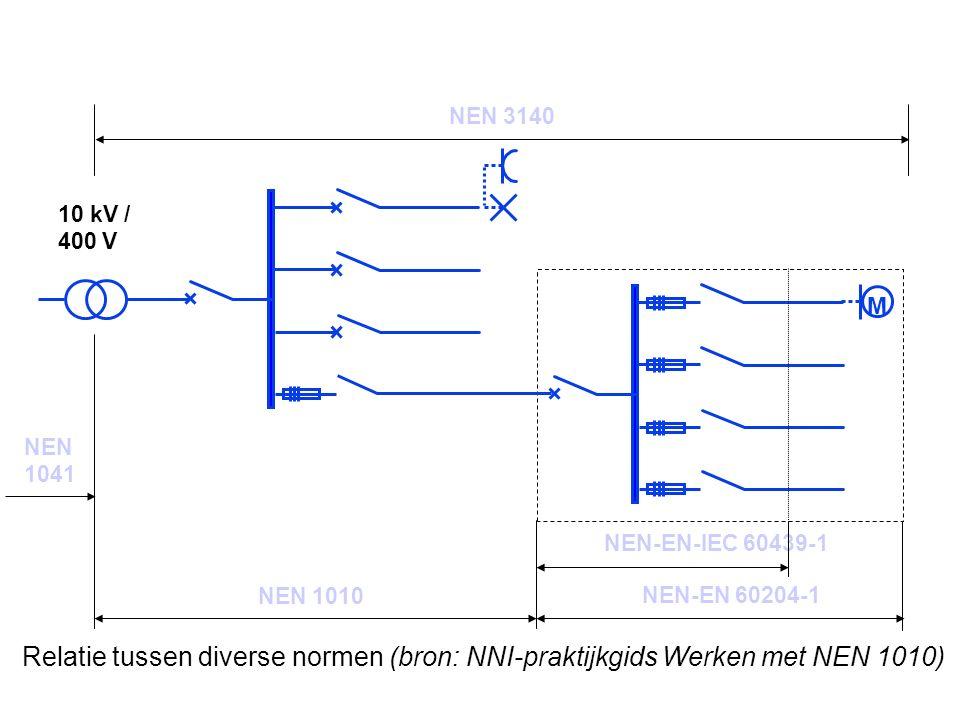 10 kV / 400 V NEN 1041 NEN 1010 NEN 3140 Relatie tussen diverse normen (bron: NNI-praktijkgids Werken met NEN 1010) NEN-EN 60204-1 NEN-EN-IEC 60439-1 M