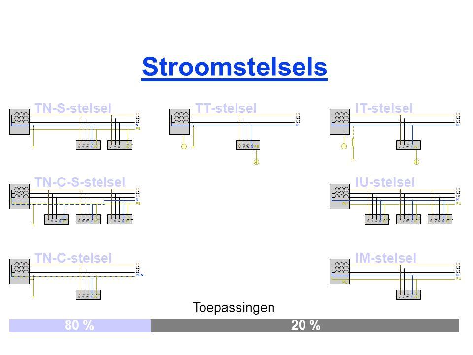 UVWNPE L1 L2 L3 N UVWNPE L1 L2 L3 PEN UVWPEUVWN L1 L2 L3 N PE UVWN UVWN UVWN L1 L2 L3 N PE UVWN L1 L2 L3 N PE UVWNPUUVWN UVWN L1 L2 L3 N PU UVWN L1 L2 L3 N PU Stroomstelsels TN-S-stelsel TN-C-stelsel TN-C-S-stelsel TT-stelsel IM-stelsel IT-stelsel IU-stelsel 80 %20 % Toepassingen