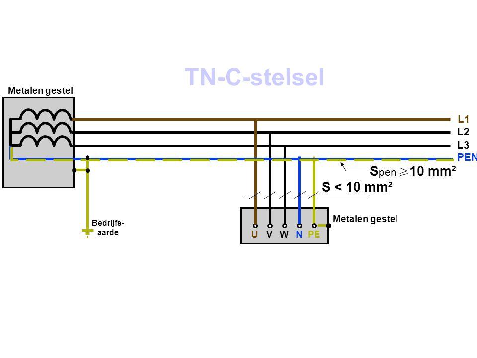 Bedrijfs- aarde Metalen gestel UVWNPE L1 L2 L3 PEN S < 10 mm² S pen 10 mm² Metalen gestel TN-C-stelsel