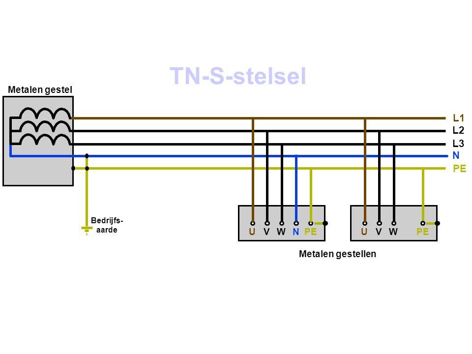 Bedrijfs- aarde Metalen gestel UVWPEUVWN L1 L2 L3 N PE Metalen gestellen TN-S-stelsel