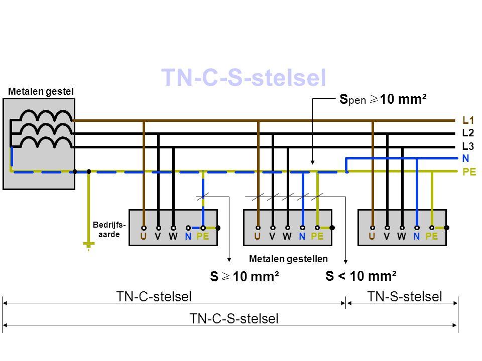 Bedrijfs- aarde Metalen gestel UVWNPE UVWN UVWN L1 L2 L3 N PE S < 10 mm² S pen 10 mm² S 10 mm² TN-C-stelselTN-S-stelsel TN-C-S-stelsel Metalen gestellen TN-C-S-stelsel