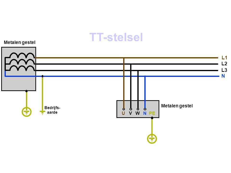 Bedrijfs- aarde Metalen gestel UVWNPE L1 L2 L3 N Metalen gestel TT-stelsel