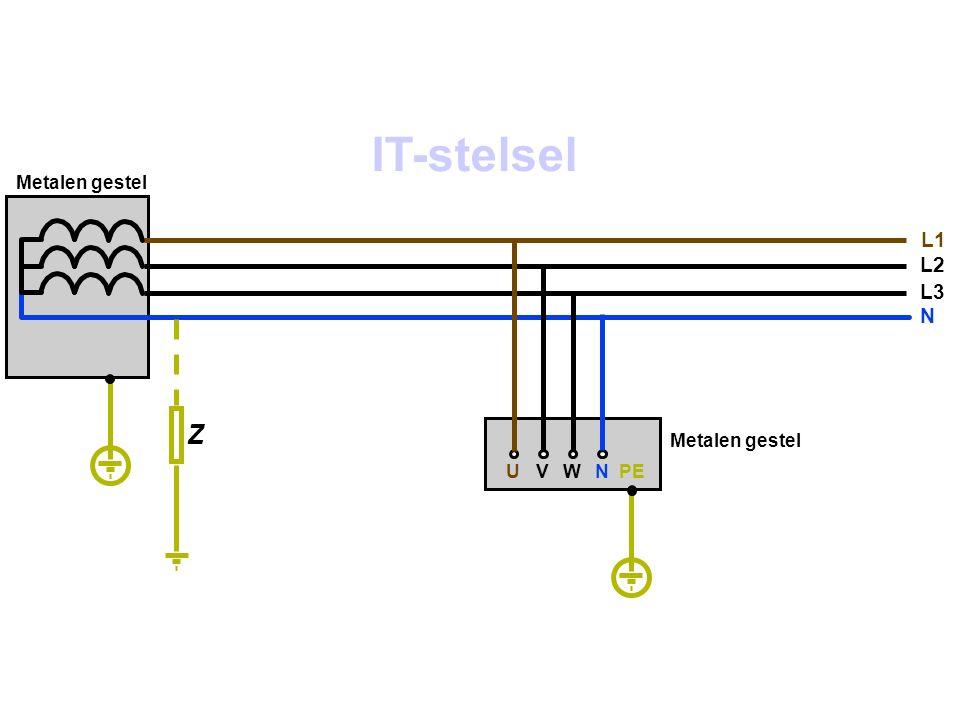 Metalen gestel UVWN L1 L2 L3 N Z PE Metalen gestel IT-stelsel