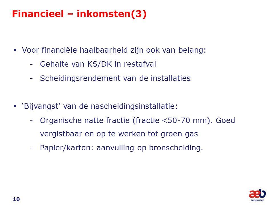  Voor financiële haalbaarheid zijn ook van belang: -Gehalte van KS/DK in restafval -Scheidingsrendement van de installaties  'Bijvangst' van de nascheidingsinstallatie: -Organische natte fractie (fractie <50-70 mm).