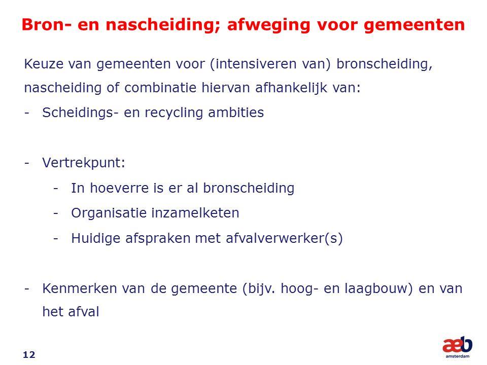 Keuze van gemeenten voor (intensiveren van) bronscheiding, nascheiding of combinatie hiervan afhankelijk van: -Scheidings- en recycling ambities -Vert
