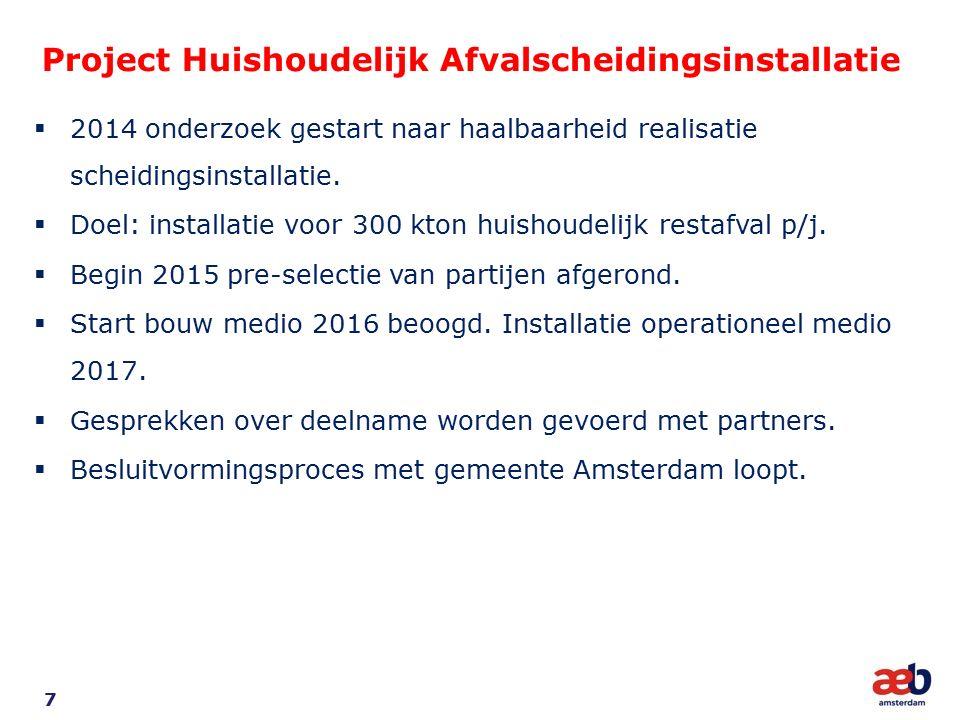 Project Huishoudelijk Afvalscheidingsinstallatie 7  2014 onderzoek gestart naar haalbaarheid realisatie scheidingsinstallatie.