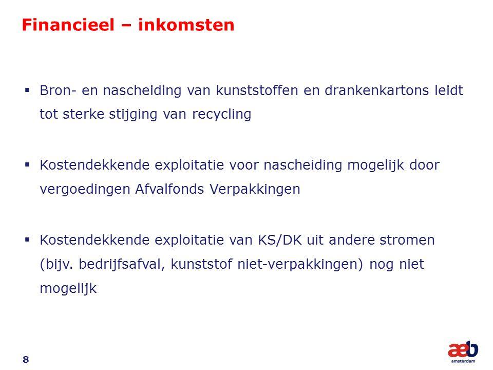  Bron- en nascheiding van kunststoffen en drankenkartons leidt tot sterke stijging van recycling  Kostendekkende exploitatie voor nascheiding mogelijk door vergoedingen Afvalfonds Verpakkingen  Kostendekkende exploitatie van KS/DK uit andere stromen (bijv.