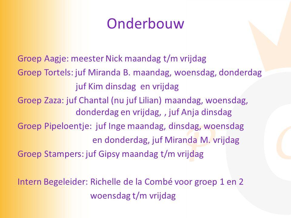 Onderbouw Groep Aagje: meester Nick maandag t/m vrijdag Groep Tortels: juf Miranda B.