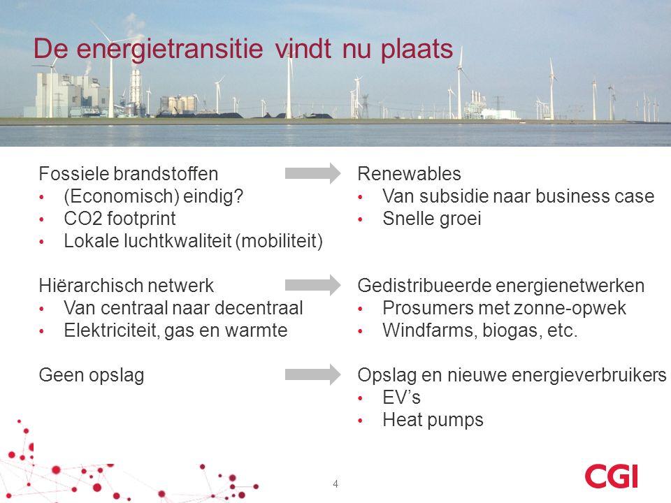De energietransitie vindt nu plaats 4 Fossiele brandstoffen (Economisch) eindig.