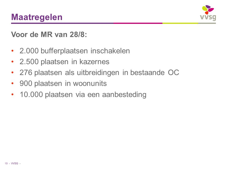 VVSG - Maatregelen 19 - Voor de MR van 28/8: 2.000 bufferplaatsen inschakelen 2.500 plaatsen in kazernes 276 plaatsen als uitbreidingen in bestaande OC 900 plaatsen in woonunits 10.000 plaatsen via een aanbesteding