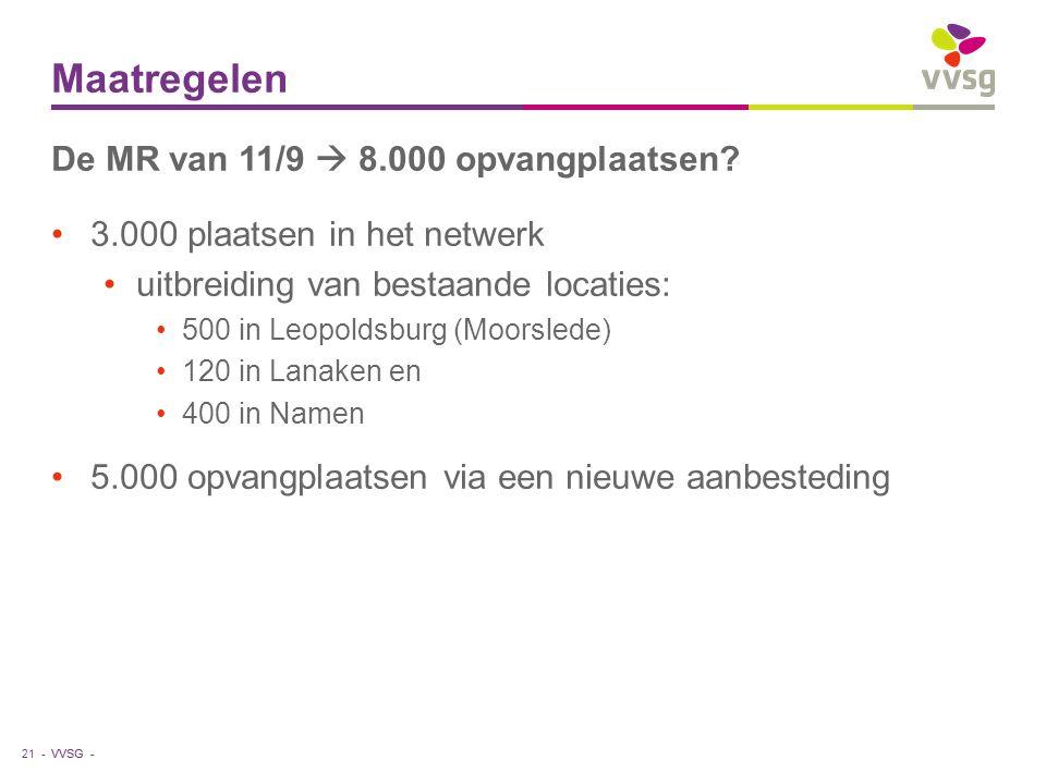 VVSG - Maatregelen 21 - De MR van 11/9  8.000 opvangplaatsen.