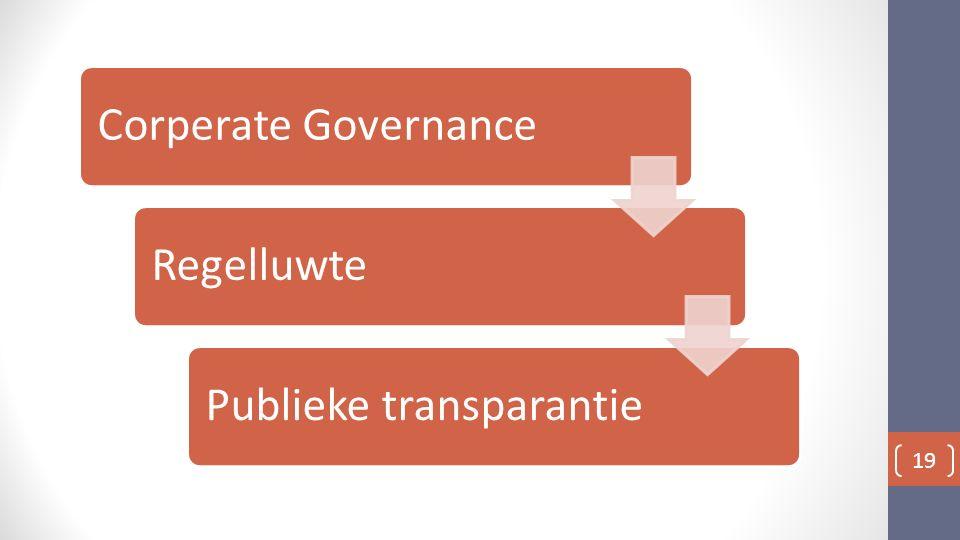 19 Corperate GovernanceRegelluwtePublieke transparantie