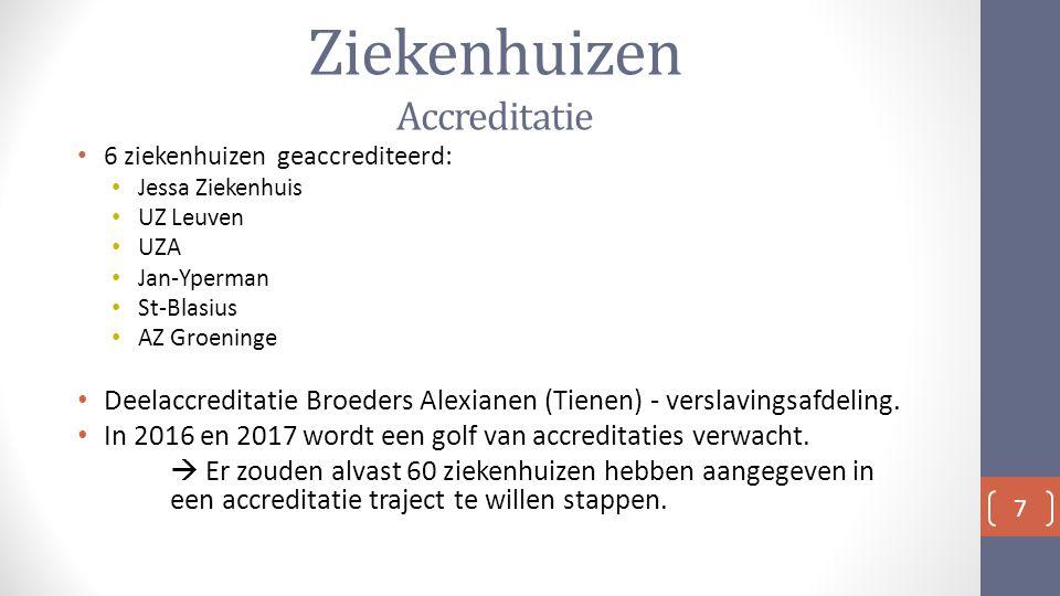 Ziekenhuizen Accreditatie 6 ziekenhuizen geaccrediteerd: Jessa Ziekenhuis UZ Leuven UZA Jan-Yperman St-Blasius AZ Groeninge Deelaccreditatie Broeders Alexianen (Tienen) - verslavingsafdeling.