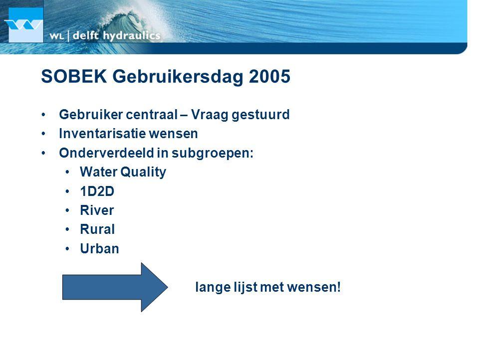 SOBEK Gebruikersdag 2005 Gebruiker centraal – Vraag gestuurd Inventarisatie wensen Onderverdeeld in subgroepen: Water Quality 1D2D River Rural Urban l