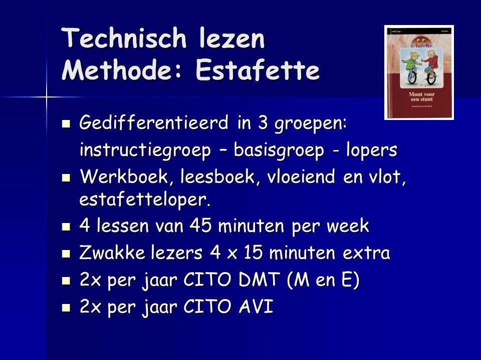 Technisch lezen Methode: Estafette Gedifferentieerd in 3 groepen: Gedifferentieerd in 3 groepen: instructiegroep – basisgroep - lopers Werkboek, leesb