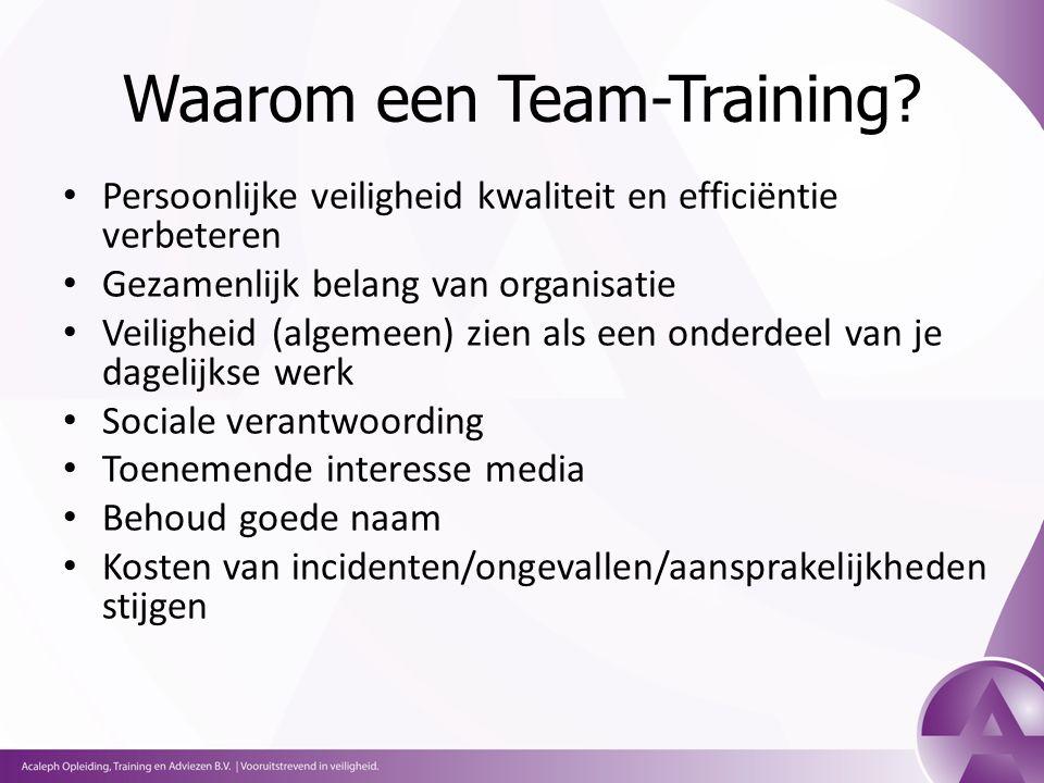 Waarom een Team-Training.