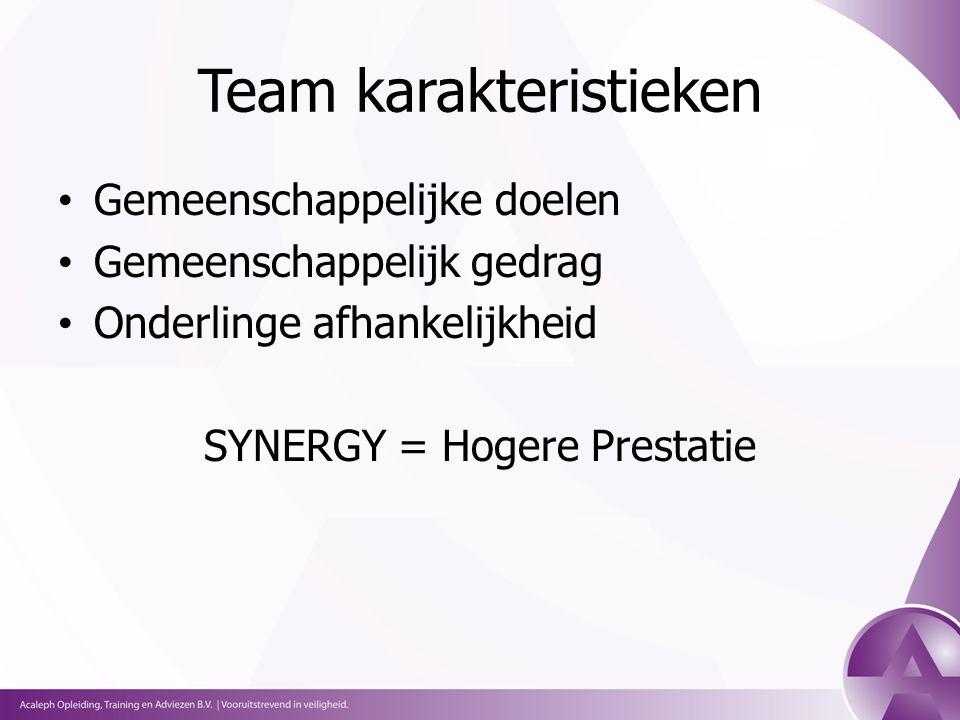 Team karakteristieken Gemeenschappelijke doelen Gemeenschappelijk gedrag Onderlinge afhankelijkheid SYNERGY = Hogere Prestatie