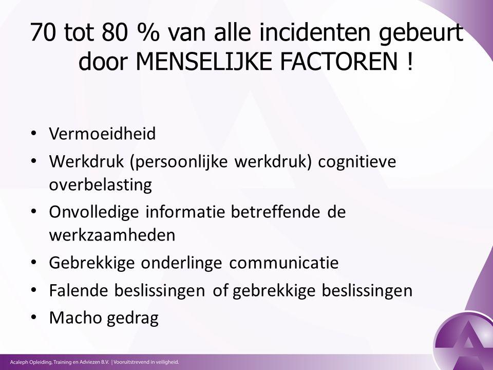 70 tot 80 % van alle incidenten gebeurt door MENSELIJKE FACTOREN .