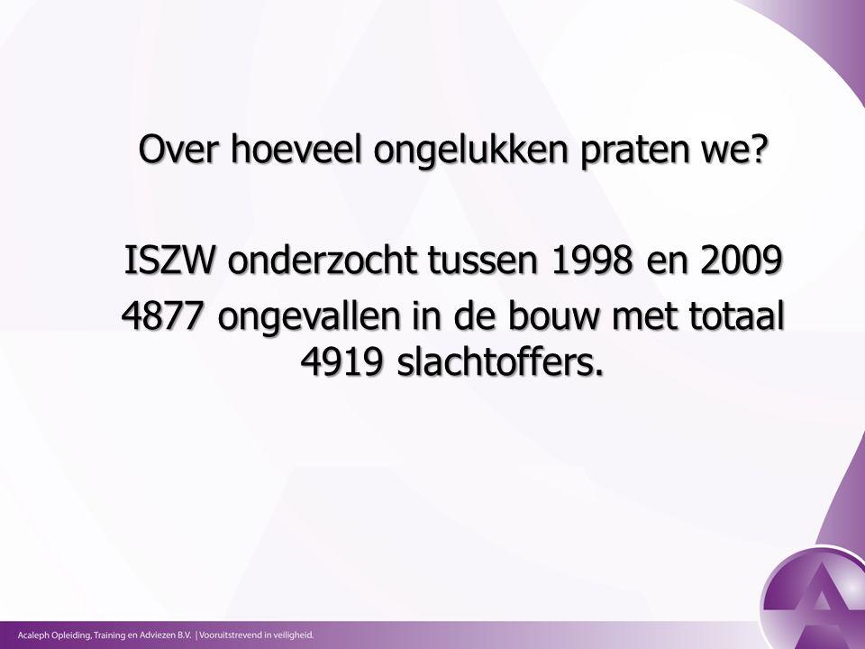 Over hoeveel ongelukken praten we.218 mensen kwamen om het leven!.