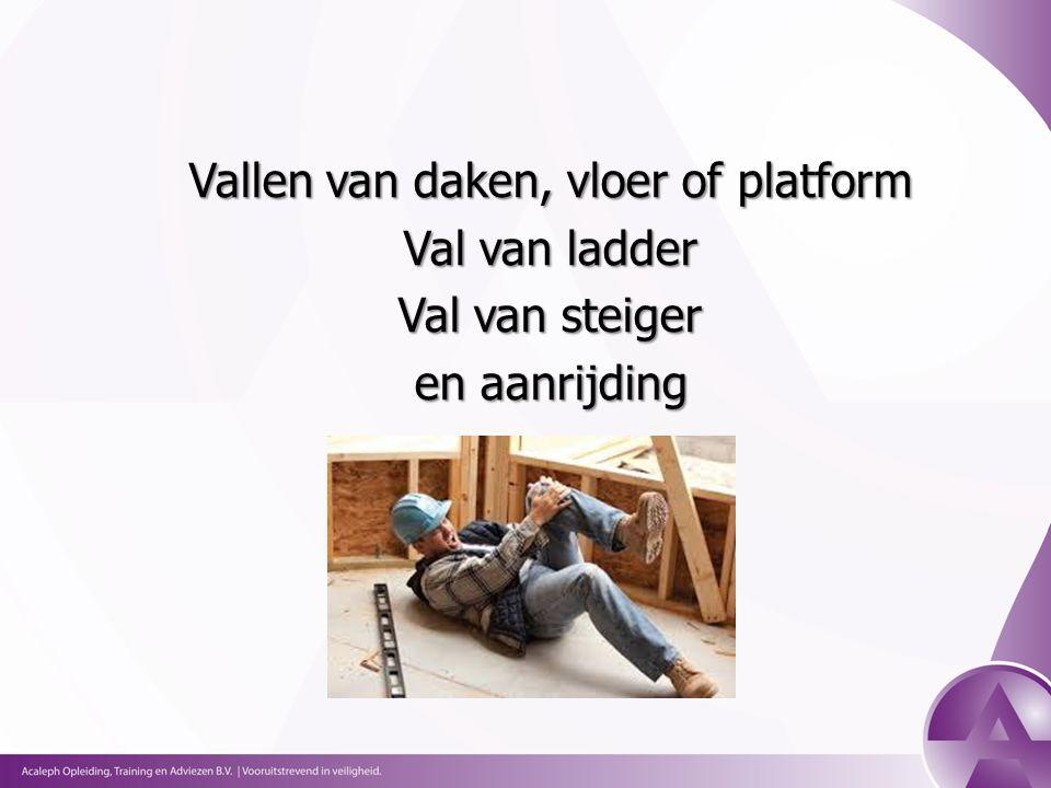 Vallen van daken, vloer of platform Val van ladder Val van steiger en aanrijding