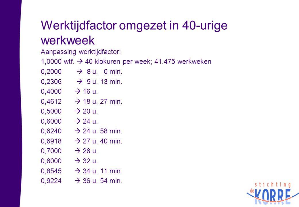 Werktijdfactor omgezet in 40-urige werkweek Aanpassing werktijdfactor: 1,0000 wtf.  40 klokuren per week; 41.475 werkweken 0,2000  8 u. 0 min. 0,230