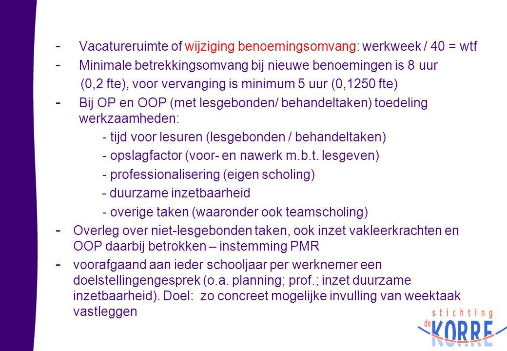 - Vacatureruimte of wijziging benoemingsomvang: werkweek / 40 = wtf - Minimale betrekkingsomvang bij nieuwe benoemingen is 8 uur (0,2 fte), voor verva
