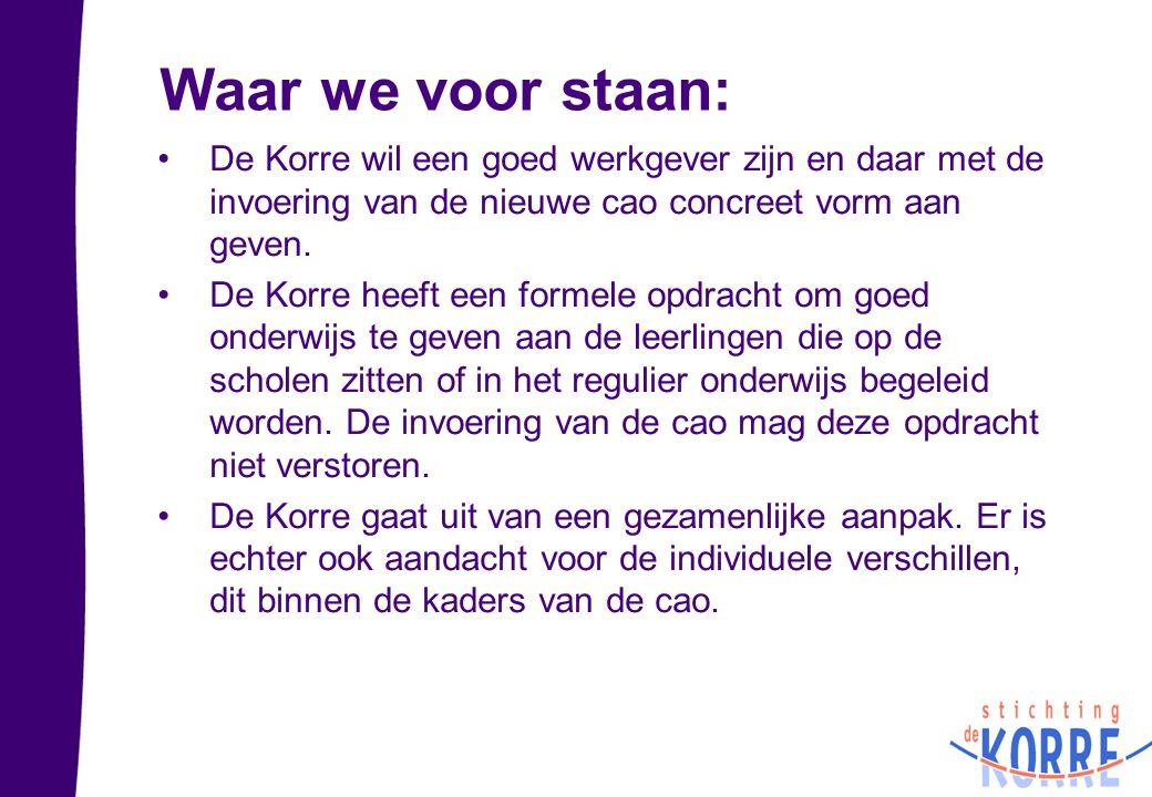 Waar we voor staan: De Korre wil een goed werkgever zijn en daar met de invoering van de nieuwe cao concreet vorm aan geven. De Korre heeft een formel