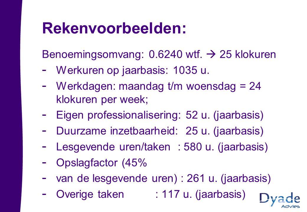 Rekenvoorbeelden: Benoemingsomvang: 0.6240 wtf.  25 klokuren - Werkuren op jaarbasis: 1035 u. - Werkdagen: maandag t/m woensdag = 24 klokuren per wee