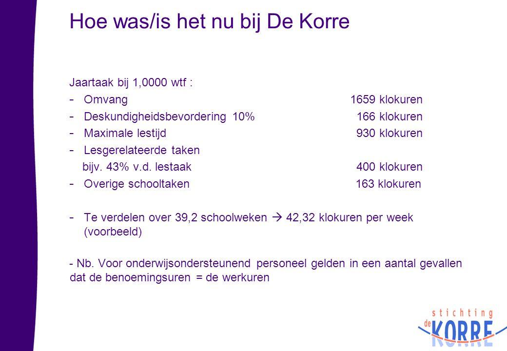 Hoe was/is het nu bij De Korre Jaartaak bij 1,0000 wtf : - Omvang 1659 klokuren - Deskundigheidsbevordering 10% 166 klokuren - Maximale lestijd 930 kl
