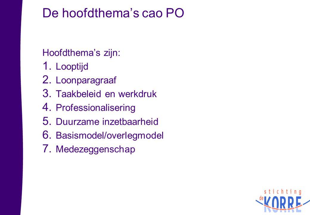 De hoofdthema's cao PO Hoofdthema's zijn: 1. Looptijd 2. Loonparagraaf 3. Taakbeleid en werkdruk 4. Professionalisering 5. Duurzame inzetbaarheid 6. B