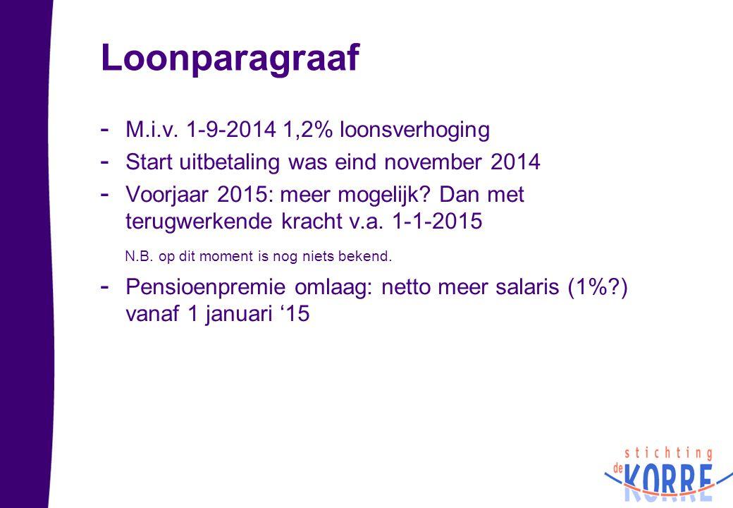 Loonparagraaf - M.i.v. 1-9-2014 1,2% loonsverhoging - Start uitbetaling was eind november 2014 - Voorjaar 2015: meer mogelijk? Dan met terugwerkende k