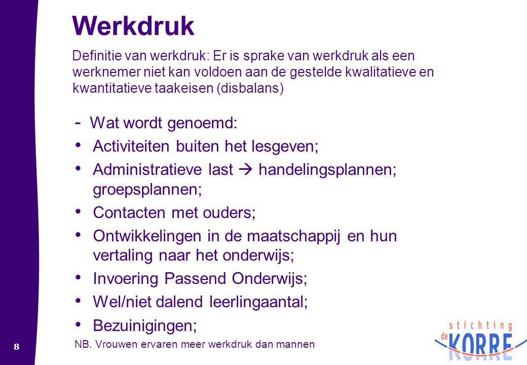 Werkdruk Definitie van werkdruk: Er is sprake van werkdruk als een werknemer niet kan voldoen aan de gestelde kwalitatieve en kwantitatieve taakeisen