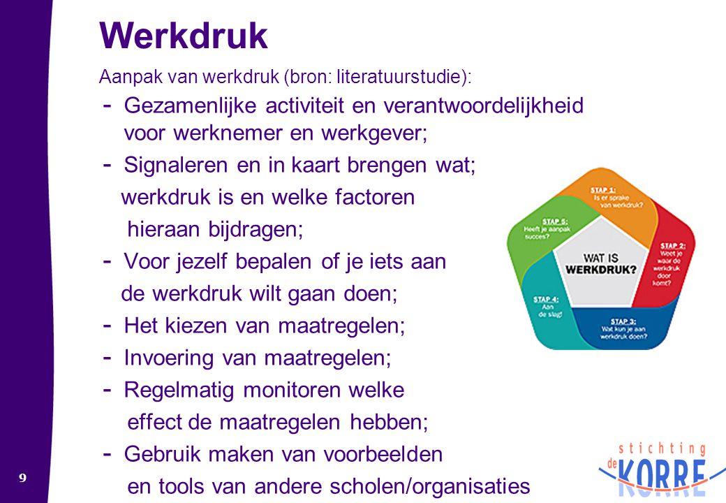 Werkdruk Aanpak van werkdruk (bron: literatuurstudie): - Gezamenlijke activiteit en verantwoordelijkheid voor werknemer en werkgever; - Signaleren en