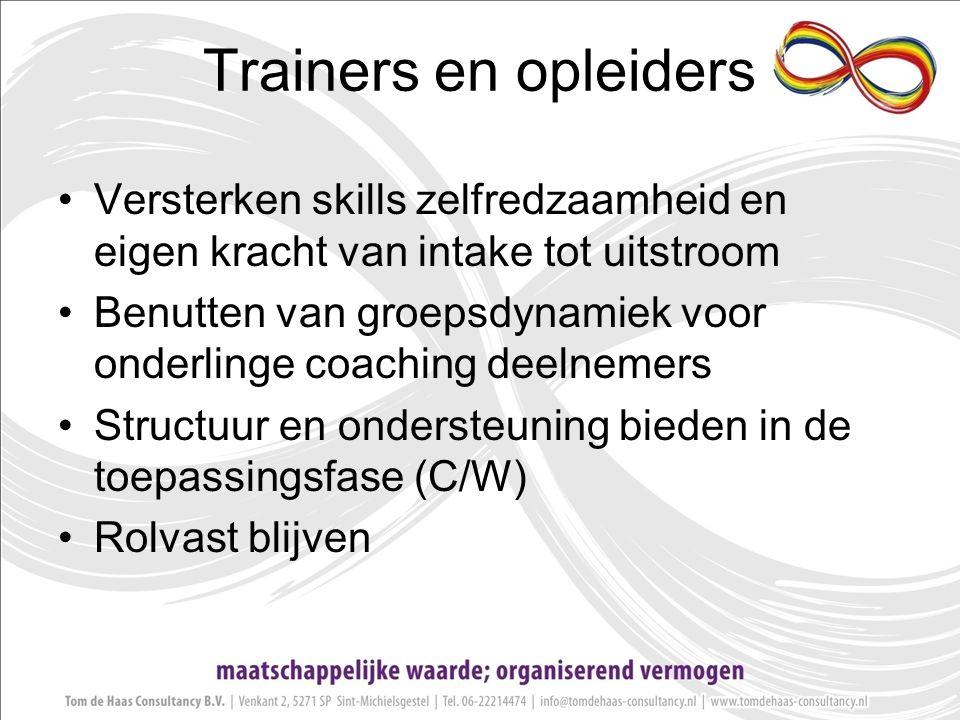 Trainers en opleiders Versterken skills zelfredzaamheid en eigen kracht van intake tot uitstroom Benutten van groepsdynamiek voor onderlinge coaching deelnemers Structuur en ondersteuning bieden in de toepassingsfase (C/W) Rolvast blijven