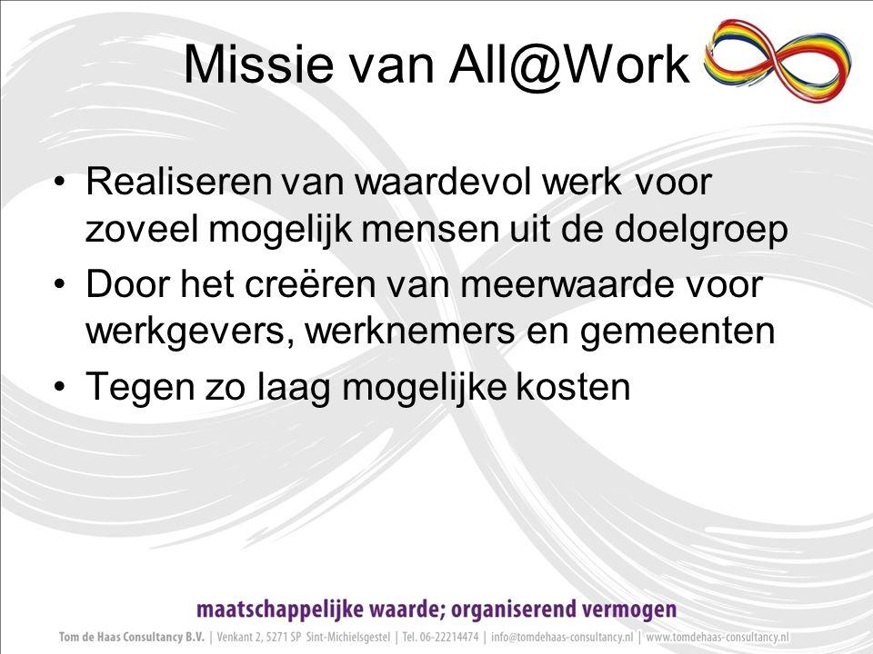 Missie van All@Work Realiseren van waardevol werk voor zoveel mogelijk mensen uit de doelgroep Door het creëren van meerwaarde voor werkgevers, werknemers en gemeenten Tegen zo laag mogelijke kosten