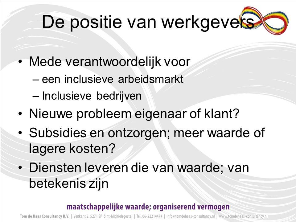 De positie van werkgevers Mede verantwoordelijk voor –een inclusieve arbeidsmarkt –Inclusieve bedrijven Nieuwe probleem eigenaar of klant.