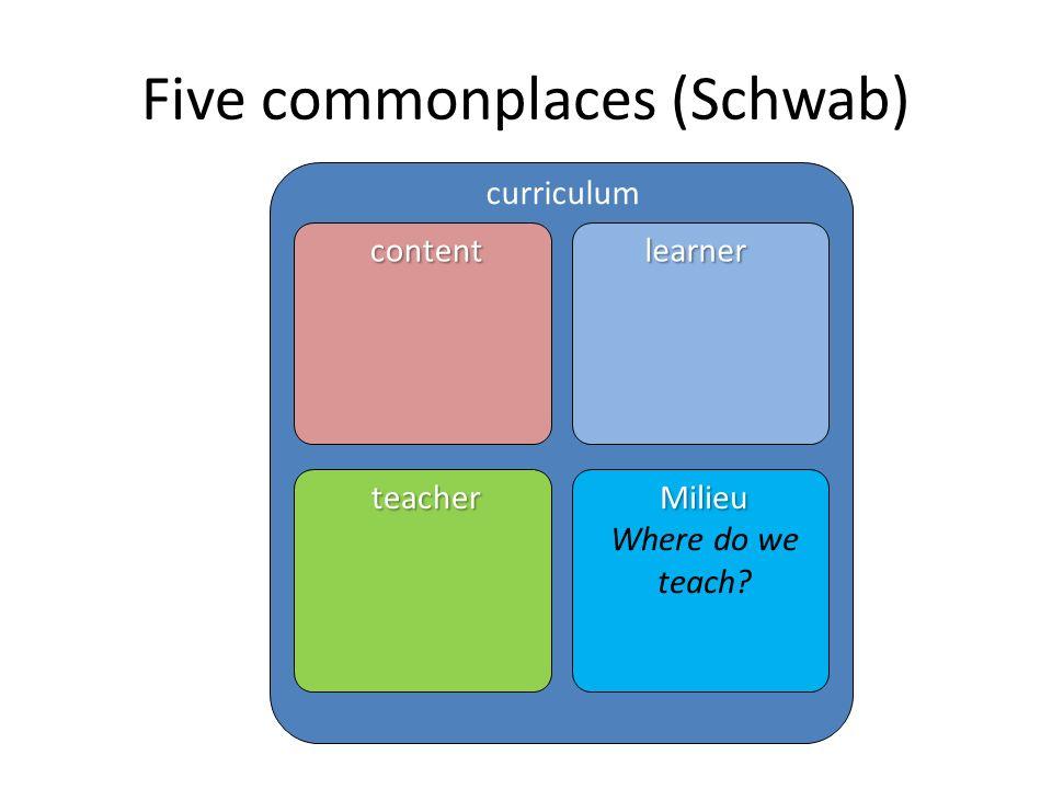Five commonplaces (Schwab) curriculum contentlearner teacherMilieu Where do we teach?