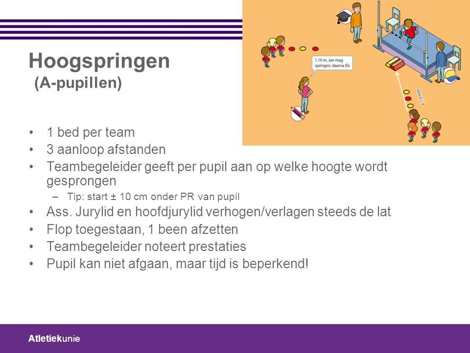 Atletiekunie Hoogspringen (A-pupillen) 1 bed per team 3 aanloop afstanden Teambegeleider geeft per pupil aan op welke hoogte wordt gesprongen –Tip: start ± 10 cm onder PR van pupil Ass.